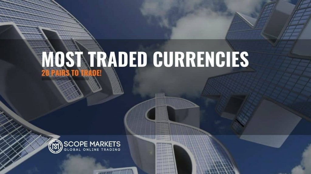 most traded currencies