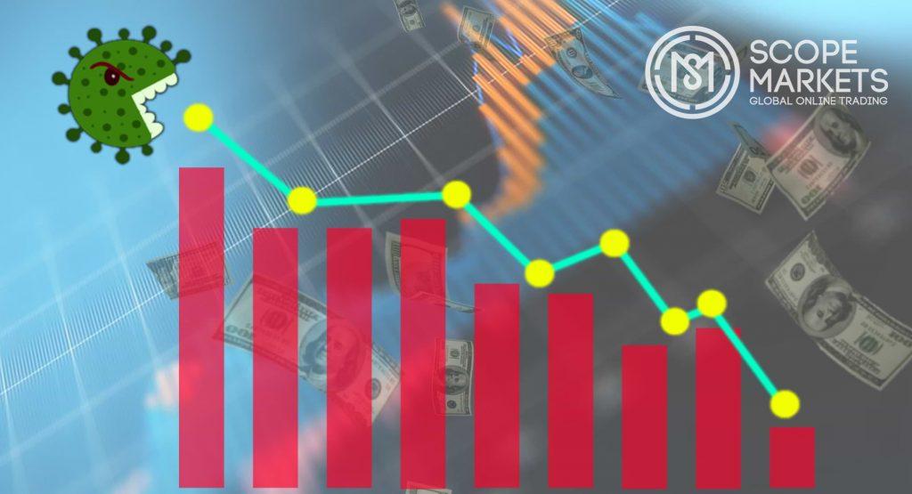 Số liệu kinh tế thị trường