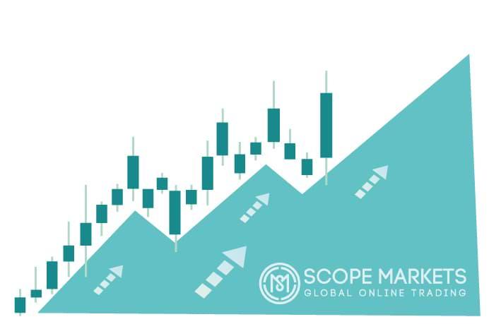 stocks markets