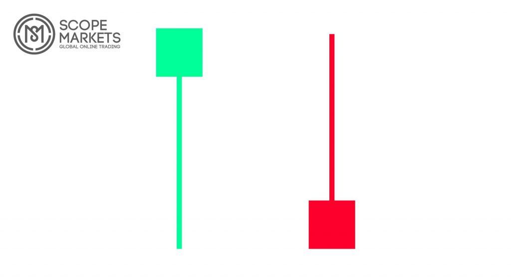 mô hình nến pin bar