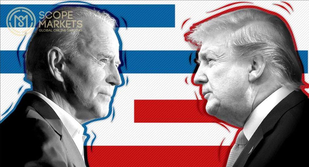 Dự báo ảnh hưởng từ cuộc bầu cử Tổng thống Mỹ 2020