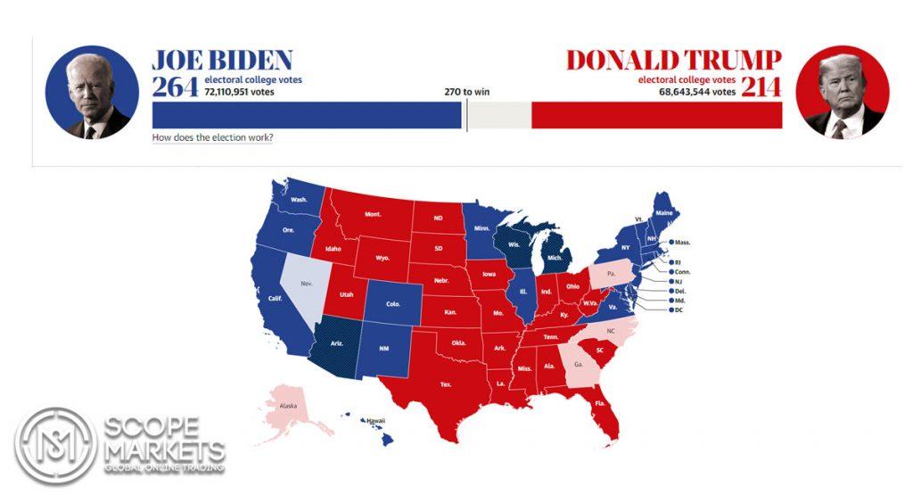 Cập nhật bầu cử tổng thống Mỹ