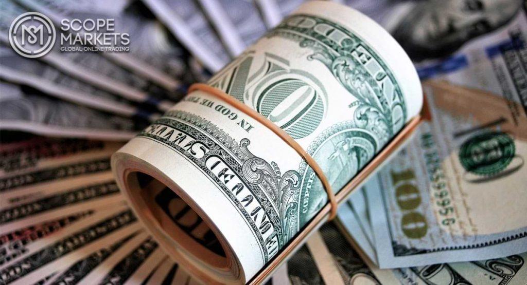 Triển vọng kỹ thuật USD