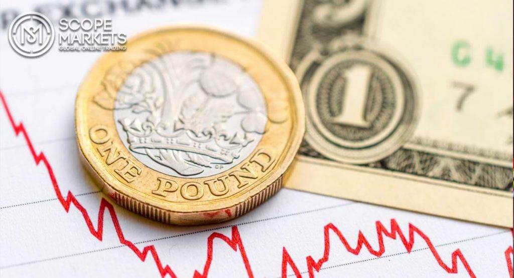 Phân tích tỷ giá Đồng Bảng Anh và Đô la Mỹ