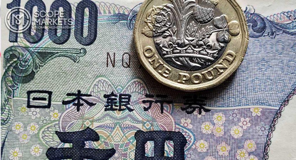 Phân tích tỷ giá GBP / JPY