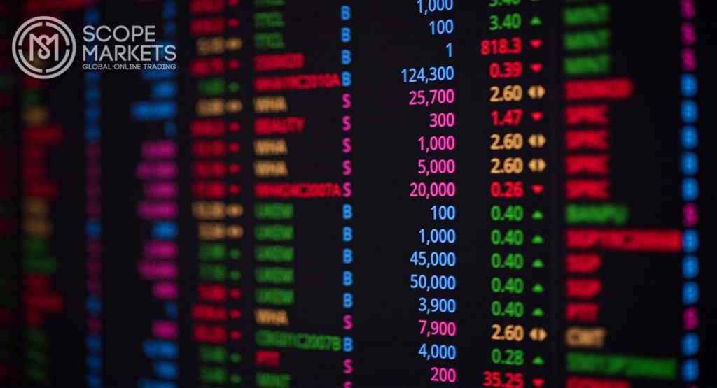 Báo cáo thu nhập kinh tế thị trường
