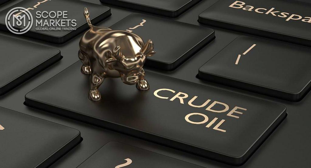 Triền vọng giá dầu