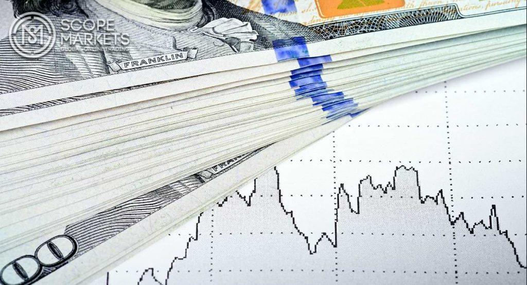 Đồng USD giảm nhưng gần mức cao nhất 7 tuần khi đồng USD bị bán tháo