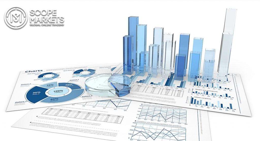 Báo cáo thu nhập kinh tế
