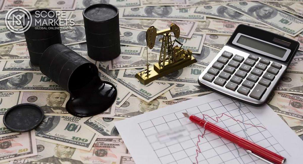 Tiền tệ, vàng và dầu