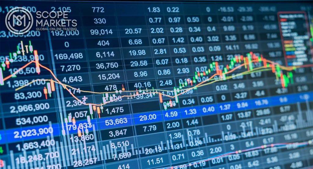 Cổ phiếu rút lui sau báo cáo ADP