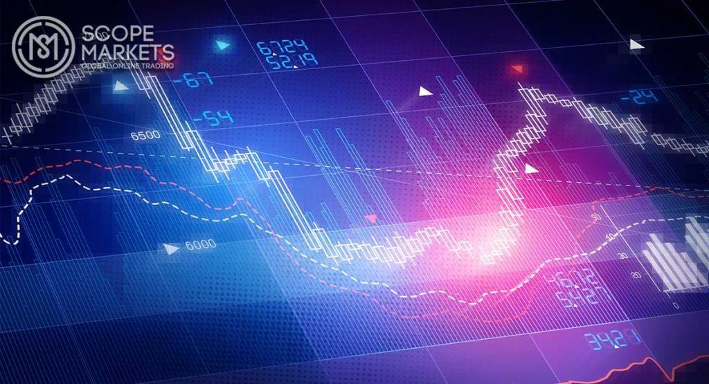 Lợi suất trái phiếu tăng