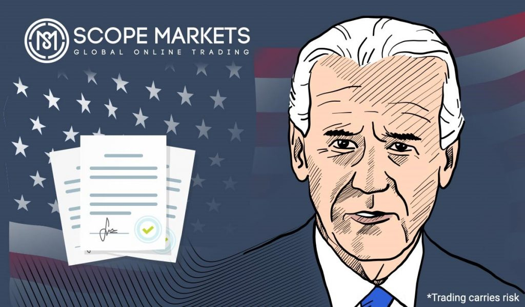 President Biden's Executive Orders Scope Markets