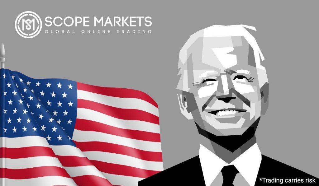 President Joe Biden and Memorandum Over Federal Lands Scope Markets