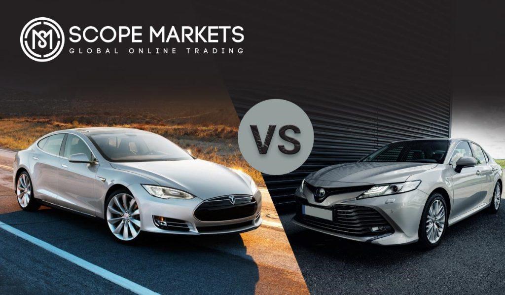 Tesla vs Toyota Scope Markets