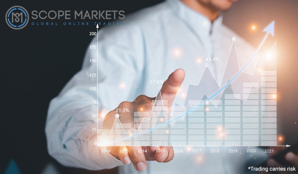 Historical or Factual returns Scope Markets