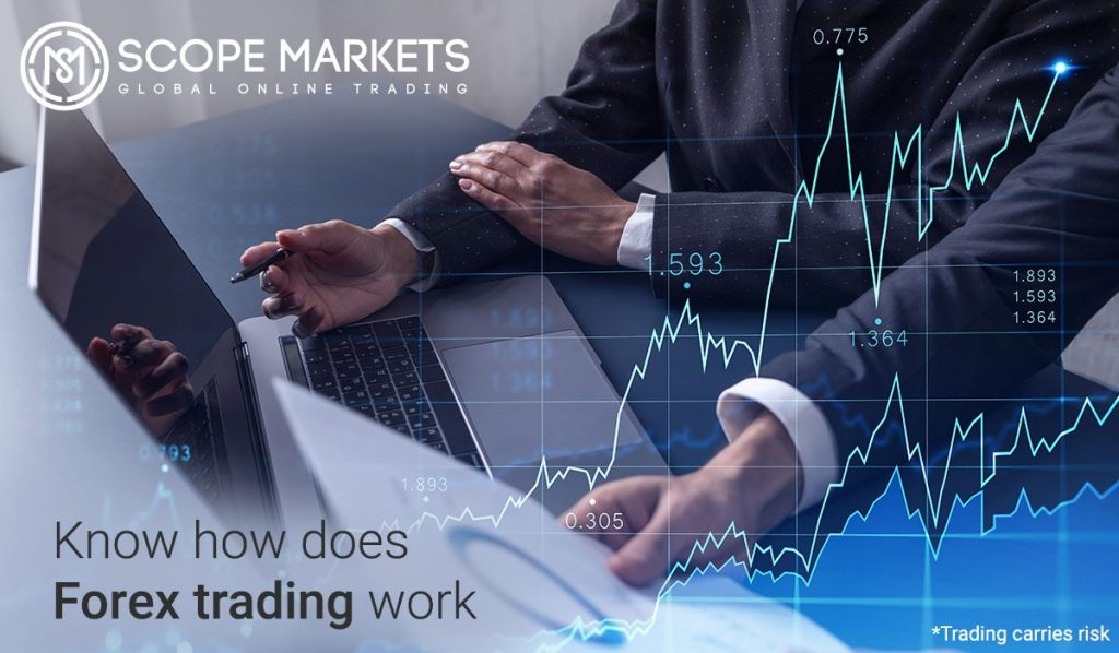 Know how does Forex trading work Scope Markets