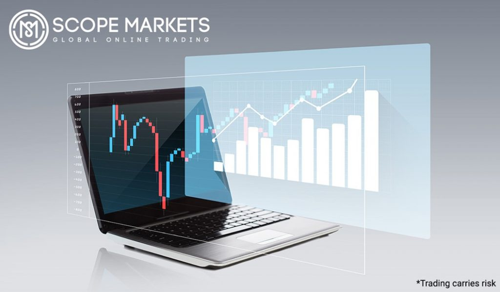 Technical Analysis- Who should use it? Scope Markets