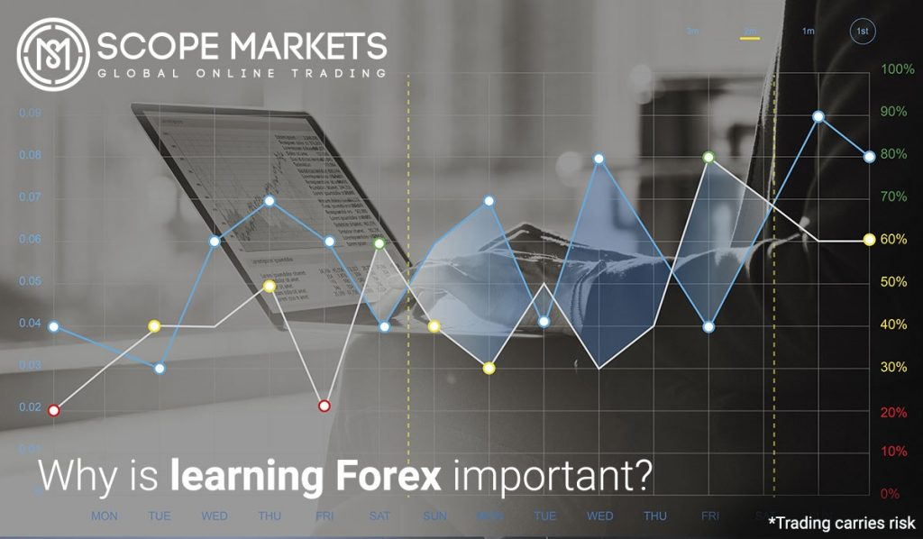 Why is learning Forex important? Scope Markets